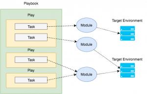 ansible_diagram